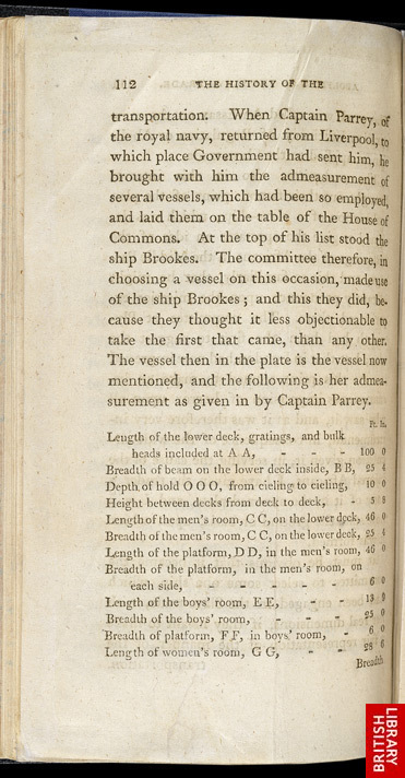 Extract from Thomas Clarkson's